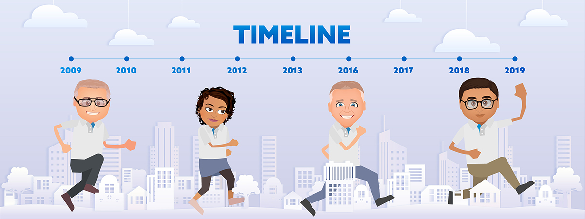 The CodeClouds Timeline