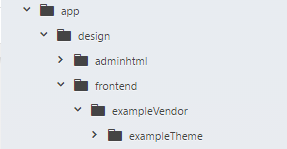 Magento 2 theme folder location