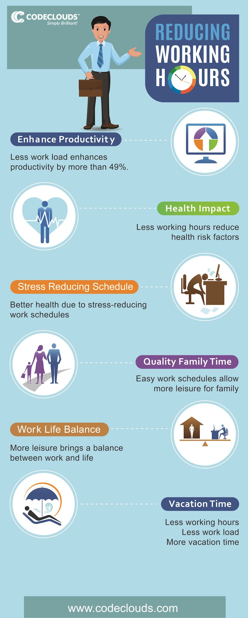 flexible working facts