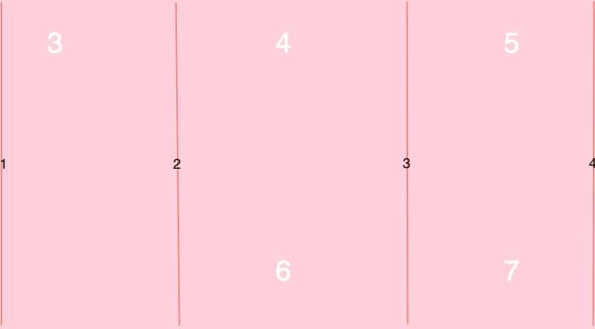 CSS Grid System